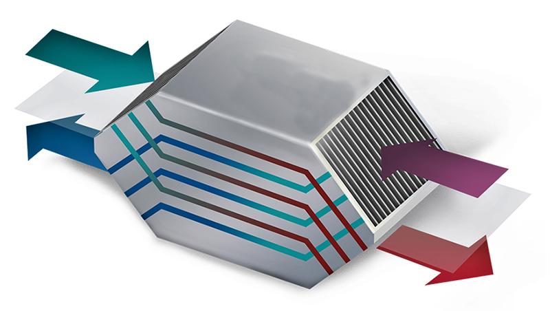 Vmc ventilazione meccanica controllata ventilazione casa - Scambiatore di calore casa ...