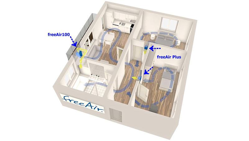 VMC ventilazione meccanica controllata - free air